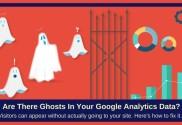 eliminate ghost visits