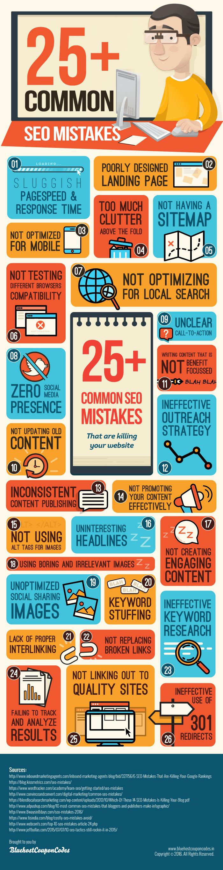 SEO Mistakes Infographic